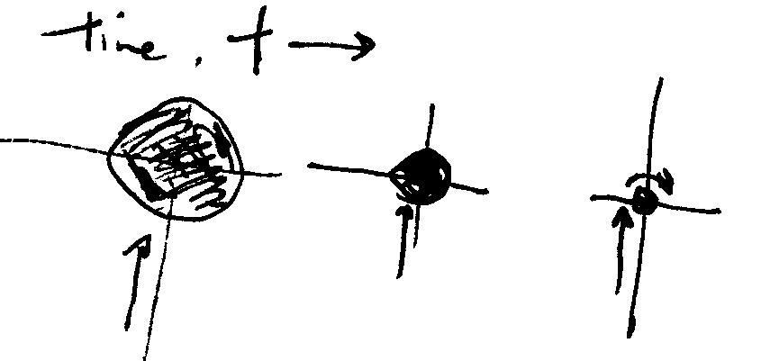 enter particle